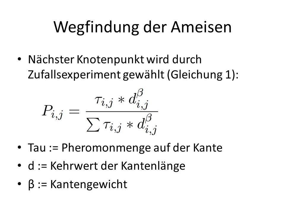 Wegfindung der Ameisen Nächster Knotenpunkt wird durch Zufallsexperiment gewählt (Gleichung 1): Tau := Pheromonmenge auf der Kante d := Kehrwert der Kantenlänge β := Kantengewicht