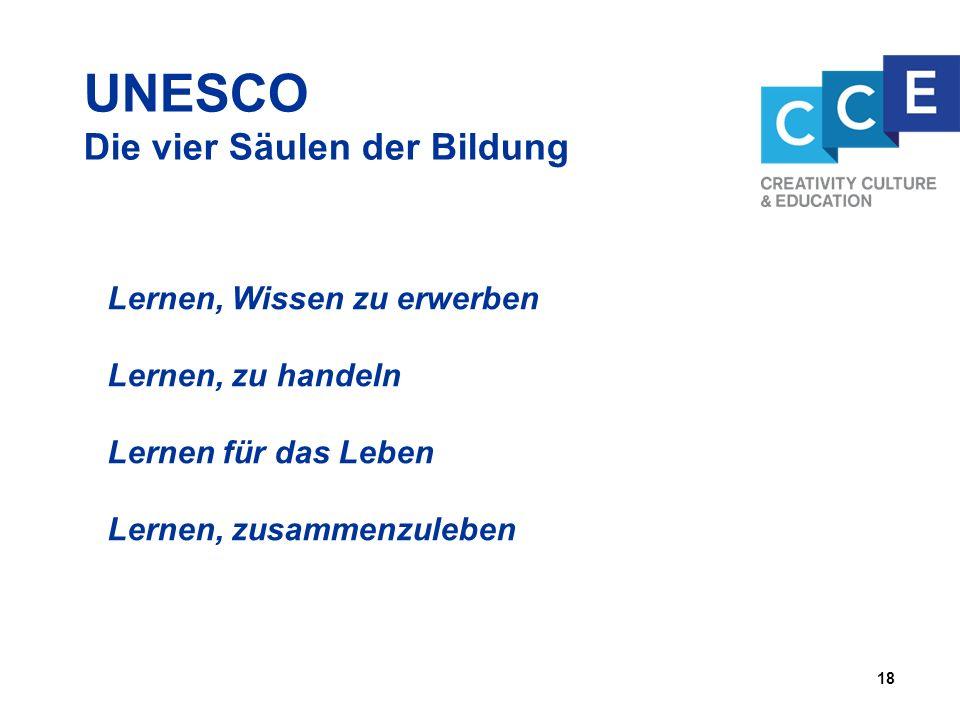 Lernen, Wissen zu erwerben Lernen, zu handeln Lernen für das Leben Lernen, zusammenzuleben UNESCO Die vier Säulen der Bildung 18