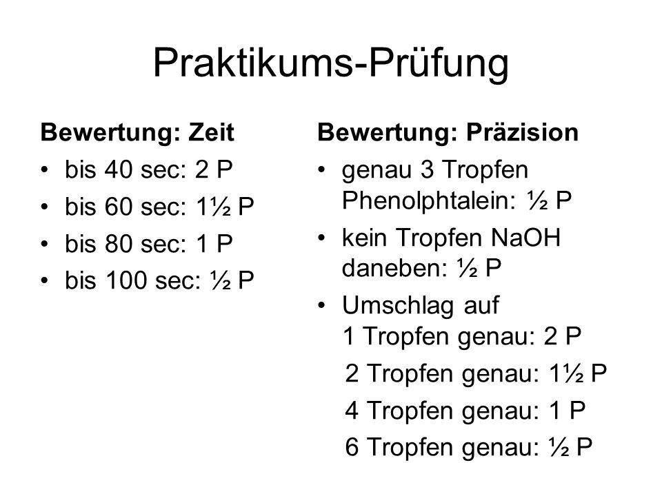 Praktikums-Prüfung Bewertung: Zeit bis 40 sec: 2 P bis 60 sec: 1½ P bis 80 sec: 1 P bis 100 sec: ½ P Bewertung: Präzision genau 3 Tropfen Phenolphtale