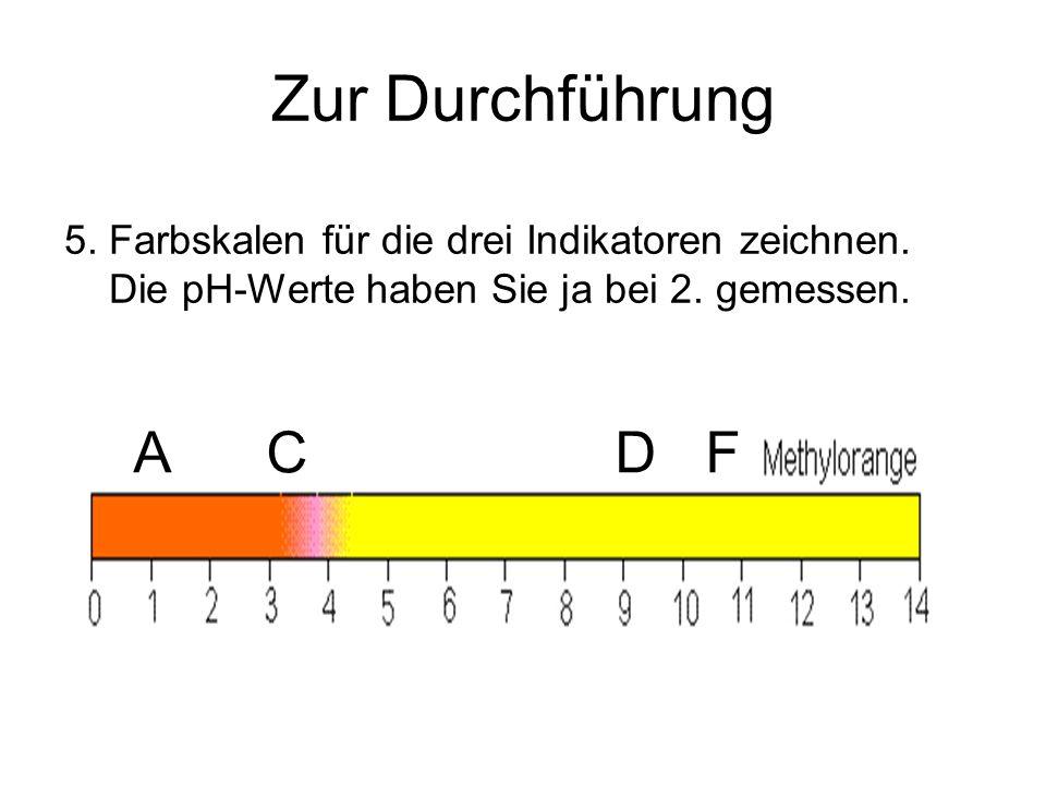 Zur Durchführung A C D F 5.Farbskalen für die drei Indikatoren zeichnen.