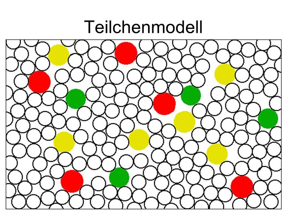 Teilchenmodell