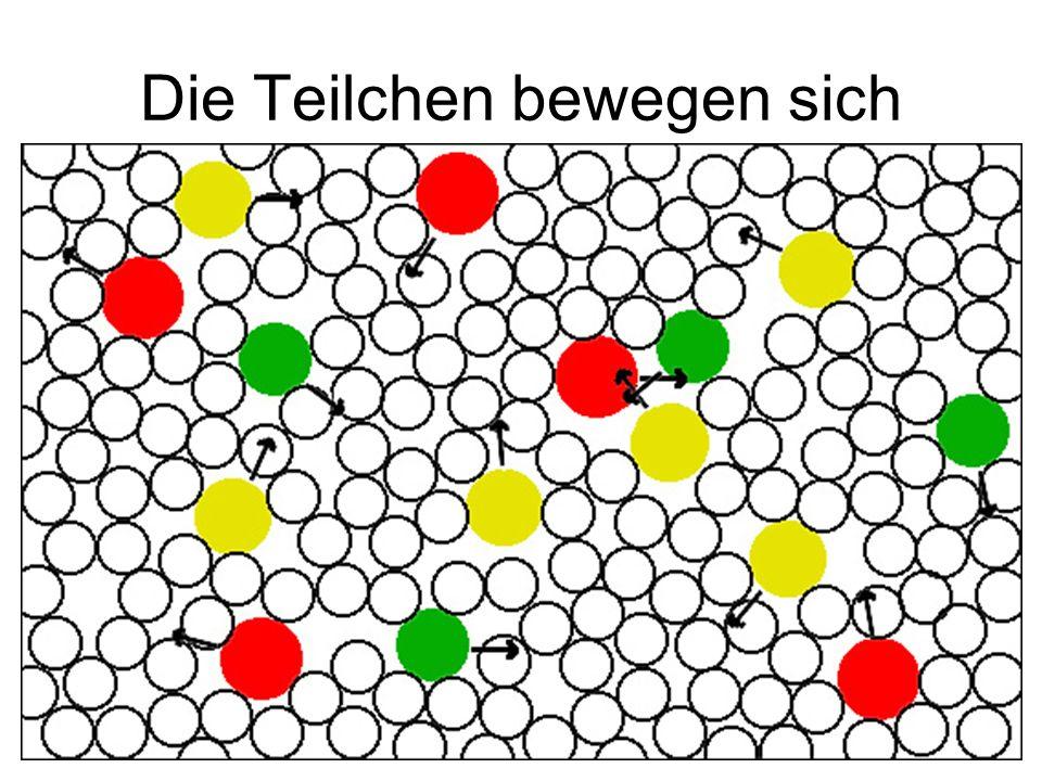 Die Teilchen bewegen sich