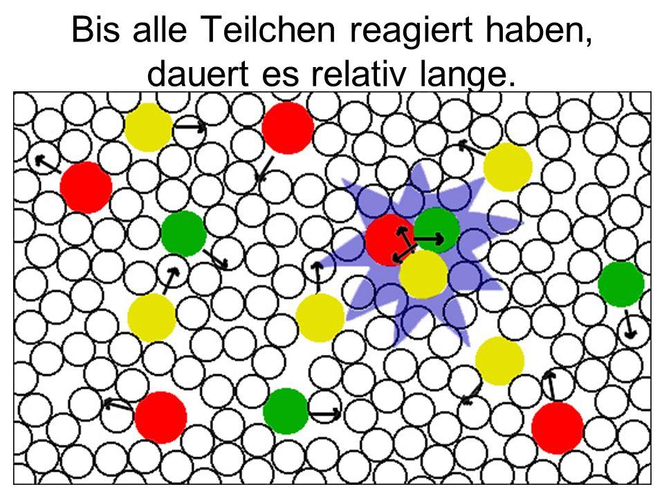 Bis alle Teilchen reagiert haben, dauert es relativ lange.