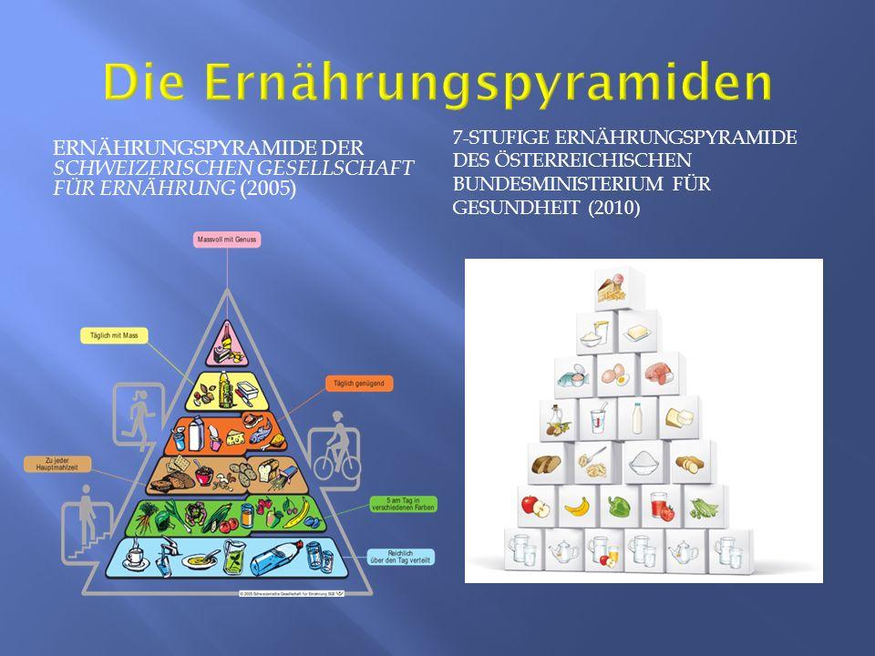 ERNÄHRUNGSPYRAMIDE DER SCHWEIZERISCHEN GESELLSCHAFT FÜR ERNÄHRUNG (2005) 7-STUFIGE ERNÄHRUNGSPYRAMIDE DES ÖSTERREICHISCHEN BUNDESMINISTERIUM FÜR GESUN
