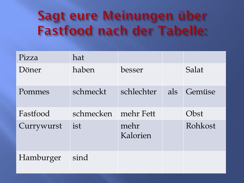 ERNÄHRUNGSPYRAMIDE DES UNITED STATES DEPARTMENT OF AGRICULTURE ERNÄHRUNGSPYRAMIDE NACH DEN EMPFEHLUNGEN DES DGE (DEUTSCHE GESELLSCHAFT FÜR ERNÄHRUNG )DEUTSCHE GESELLSCHAFT FÜR ERNÄHRUNG