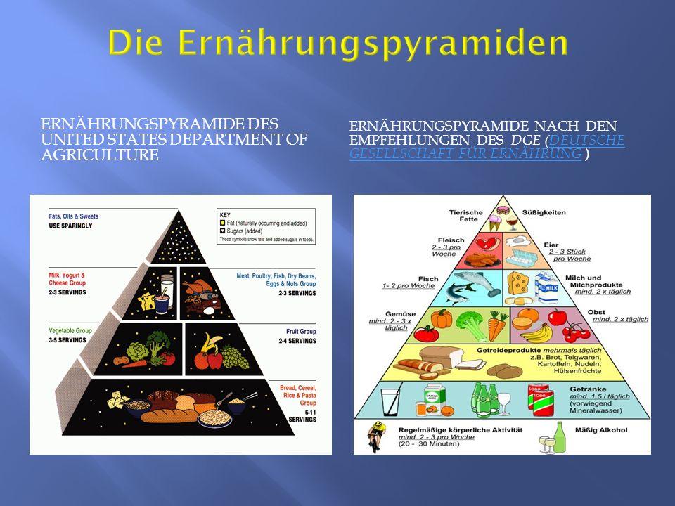 ERNÄHRUNGSPYRAMIDE DER SCHWEIZERISCHEN GESELLSCHAFT FÜR ERNÄHRUNG (2005) 7-STUFIGE ERNÄHRUNGSPYRAMIDE DES ÖSTERREICHISCHEN BUNDESMINISTERIUM FÜR GESUNDHEIT (2010)
