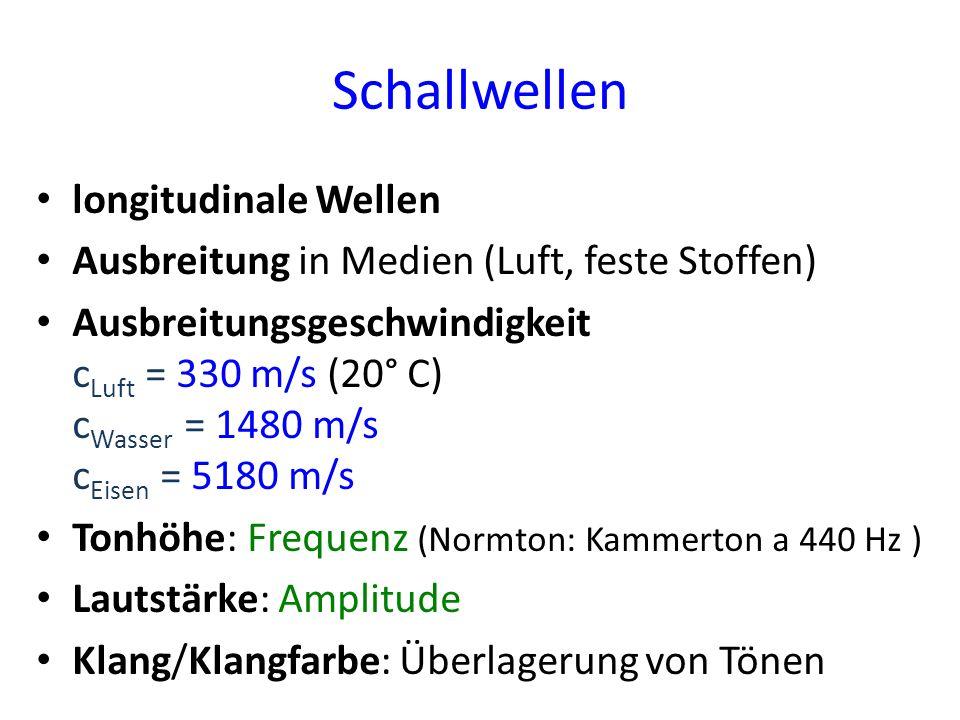 Schallwellen longitudinale Wellen Ausbreitung in Medien (Luft, feste Stoffen) Ausbreitungsgeschwindigkeit c Luft = 330 m/s (20° C) c Wasser = 1480 m/s
