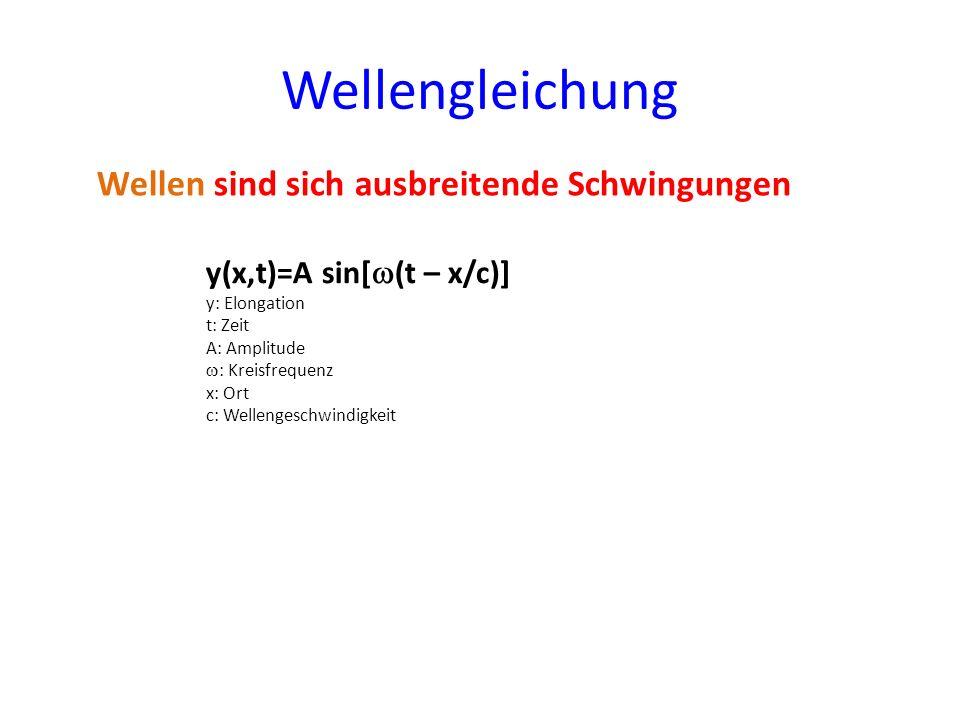 Wellengleichung y(x,t)=A sin[ (t – x/c)] y: Elongation t: Zeit A: Amplitude : Kreisfrequenz x: Ort c: Wellengeschwindigkeit Wellen sind sich ausbreite