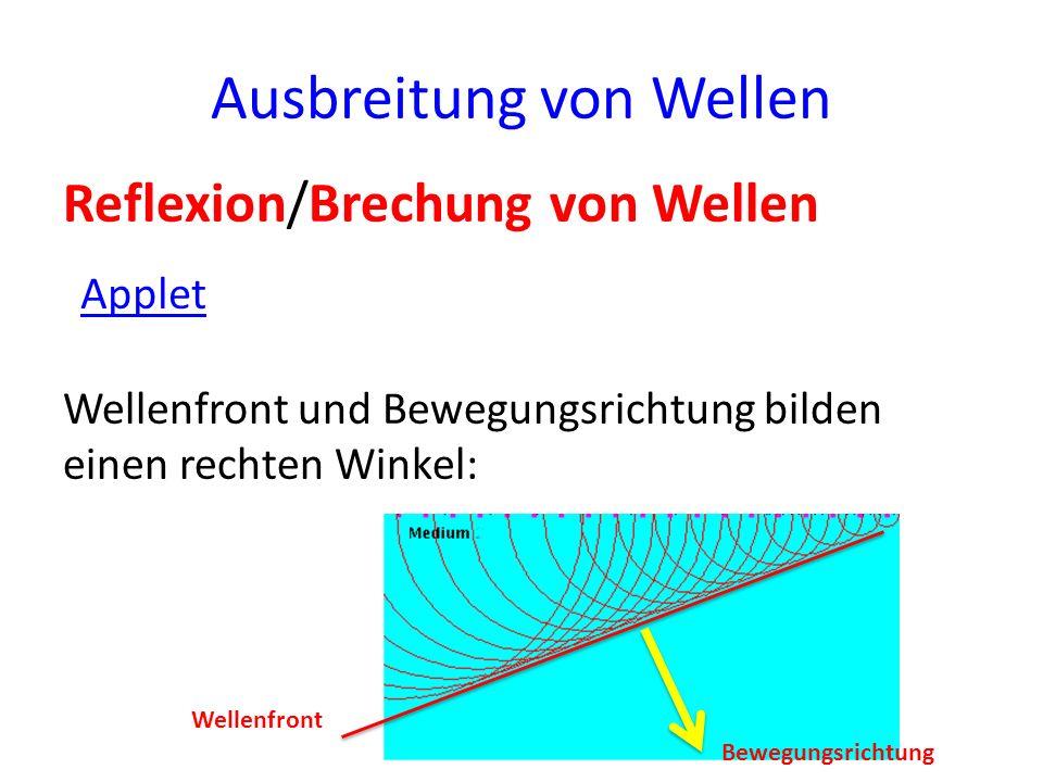Ausbreitung von Wellen Wellenfront und Bewegungsrichtung bilden einen rechten Winkel: Reflexion/Brechung von Wellen Applet Wellenfront Bewegungsrichtu