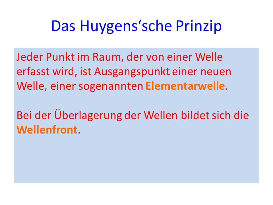 Das Huygenssche Prinzip Jeder Punkt im Raum, der von einer Welle erfasst wird, ist Ausgangspunkt einer neuen Welle, einer sogenannten Elementarwelle.