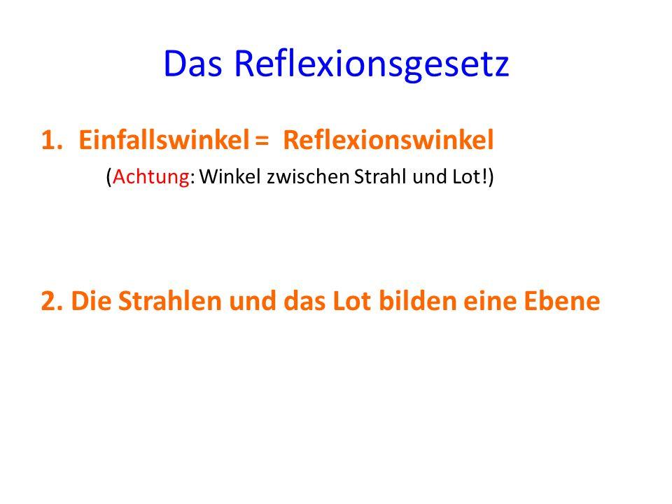 1.Einfallswinkel = Reflexionswinkel (Achtung: Winkel zwischen Strahl und Lot!) 2. Die Strahlen und das Lot bilden eine Ebene