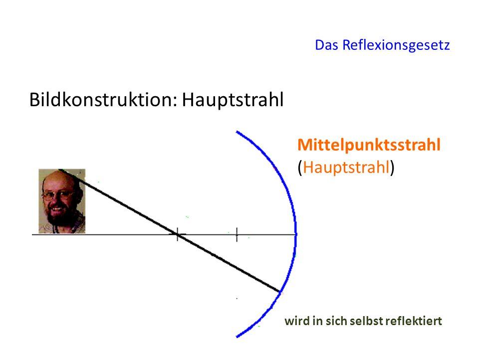 Das Reflexionsgesetz Bildkonstruktion: Hauptstrahl Mittelpunktsstrahl (Hauptstrahl) wird in sich selbst reflektiert