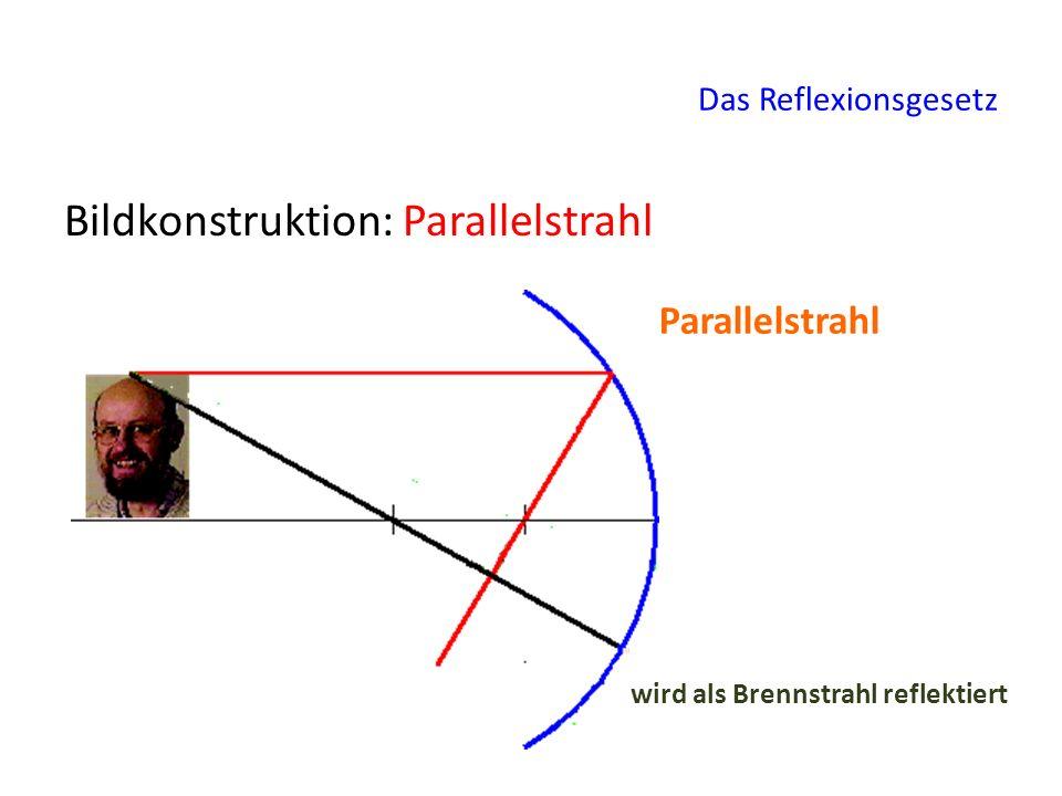 Das Reflexionsgesetz Bildkonstruktion: Parallelstrahl Parallelstrahl wird als Brennstrahl reflektiert