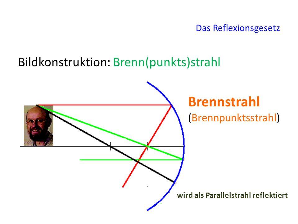 Das Reflexionsgesetz Bildkonstruktion: Brenn(punkts)strahl Brennstrahl (Brennpunktsstrahl) wird als Parallelstrahl reflektiert