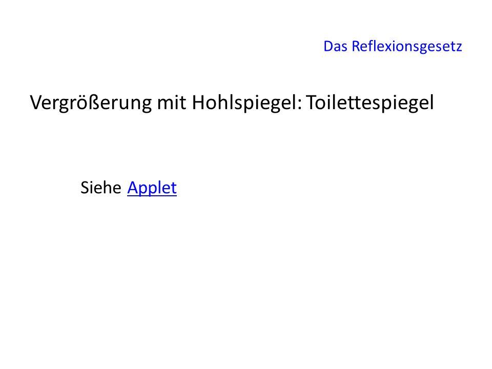 Das Reflexionsgesetz Vergrößerung mit Hohlspiegel: Toilettespiegel Siehe AppletApplet