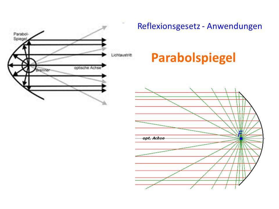 Das Reflexionsgesetz - Anwendungen Parabolspiegel
