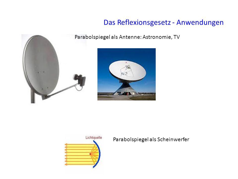 Das Reflexionsgesetz - Anwendungen Parabolspiegel als Antenne: Astronomie, TV Parabolspiegel als Scheinwerfer