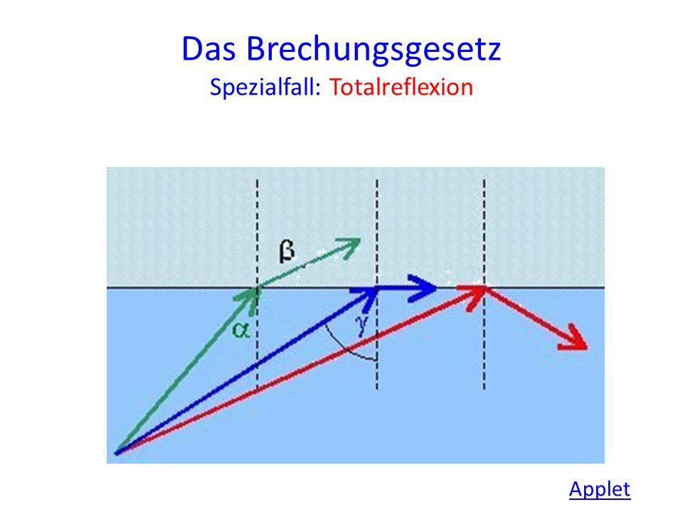 Das Brechungsgesetz Spezialfall: Totalreflexion Applet