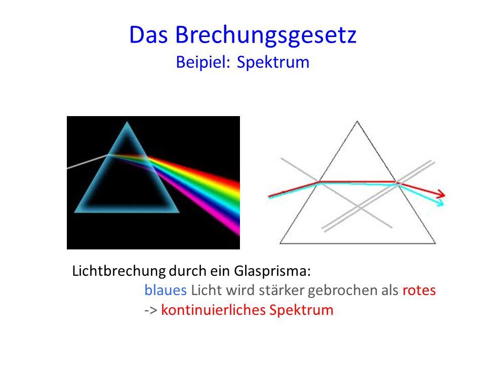 Das Brechungsgesetz Beipiel: Spektrum Lichtbrechung durch ein Glasprisma: blaues Licht wird stärker gebrochen als rotes -> kontinuierliches Spektrum
