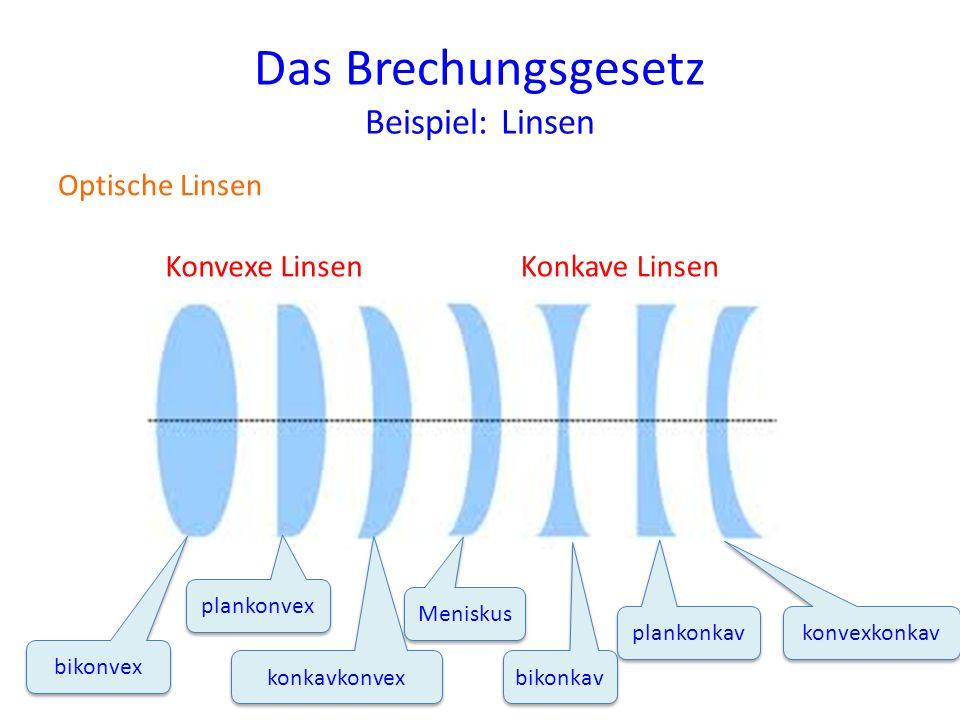 Das Brechungsgesetz Beispiel: Linsen Optische Linsen Konvexe LinsenKonkave Linsen bikonvex plankonvex konkavkonvex Meniskus bikonkav plankonkav konvex