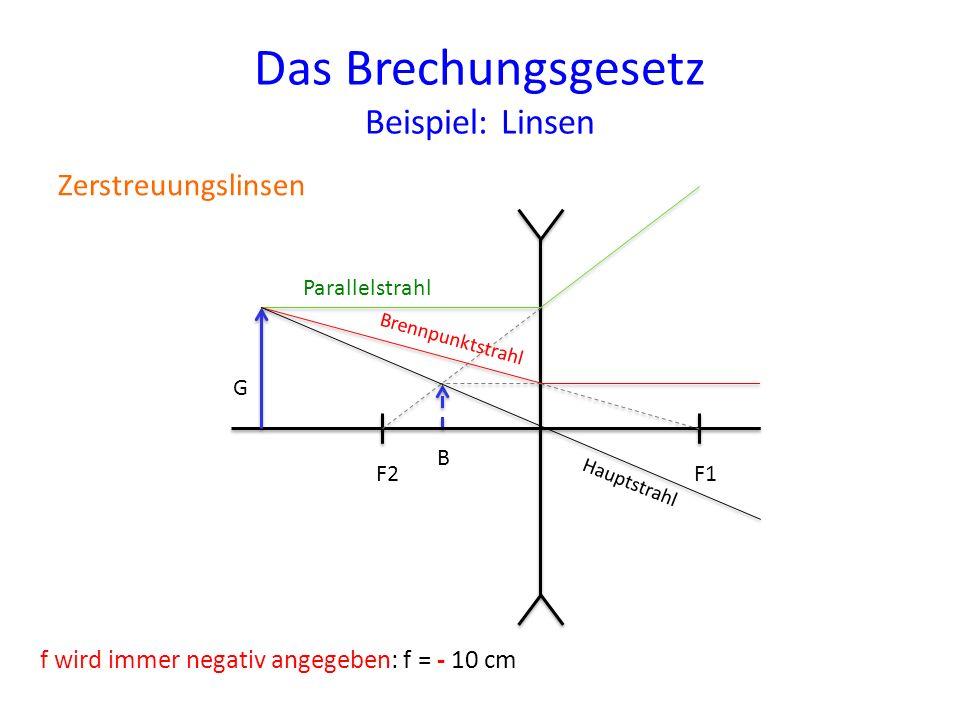 Das Brechungsgesetz Beispiel: Linsen Zerstreuungslinsen f wird immer negativ angegeben: f = - 10 cm B G F2F1 Parallelstrahl Brennpunktstrahl Hauptstra