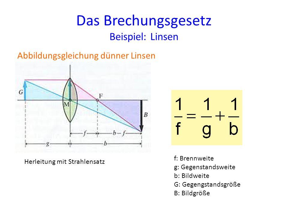 Das Brechungsgesetz Beispiel: Linsen Abbildungsgleichung dünner Linsen Herleitung mit Strahlensatz f: Brennweite g: Gegenstandsweite b: Bildweite G: G