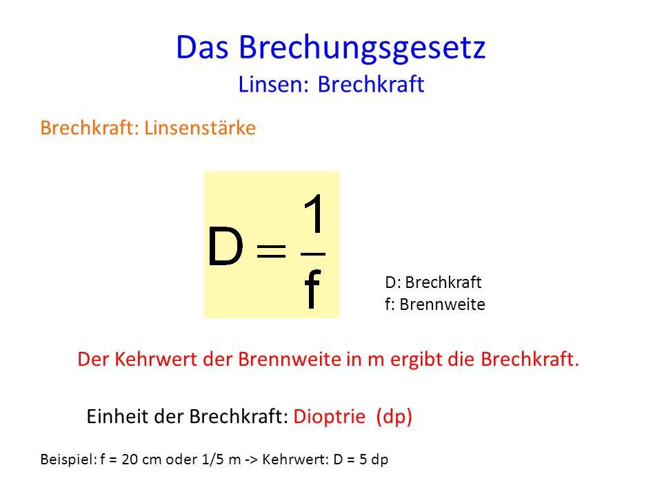 Das Brechungsgesetz Linsen: Brechkraft Brechkraft: Linsenstärke D: Brechkraft f: Brennweite Der Kehrwert der Brennweite in m ergibt die Brechkraft. Ei