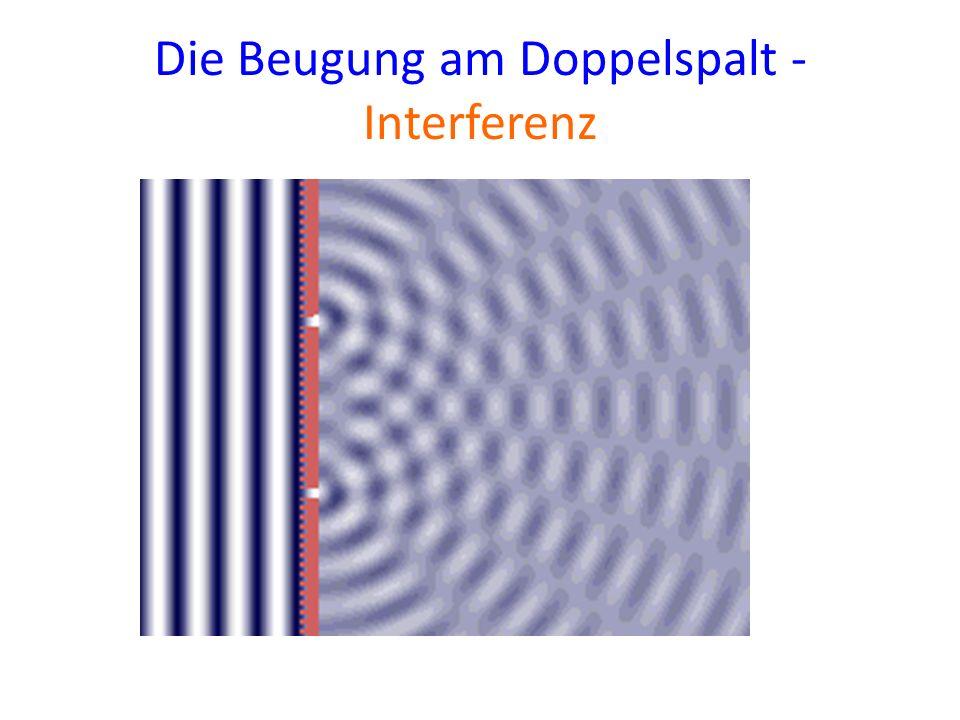 Die Beugung am Doppelspalt - Interferenz