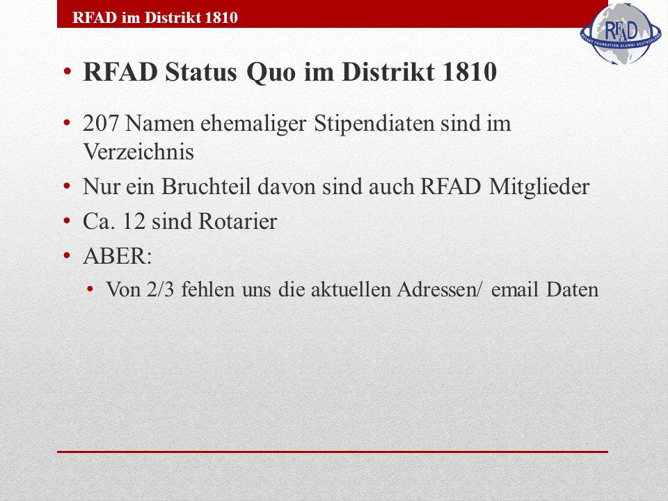 RFAD Status Quo im Distrikt 1810 207 Namen ehemaliger Stipendiaten sind im Verzeichnis Nur ein Bruchteil davon sind auch RFAD Mitglieder Ca.