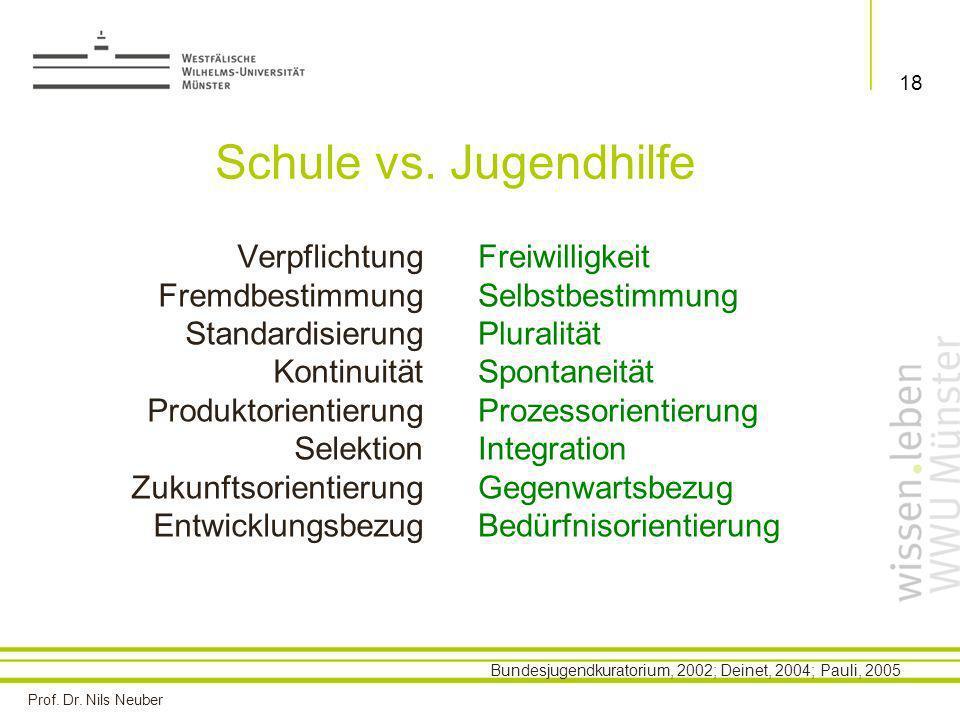 Prof.Dr. Nils Neuber 18 Schule vs.