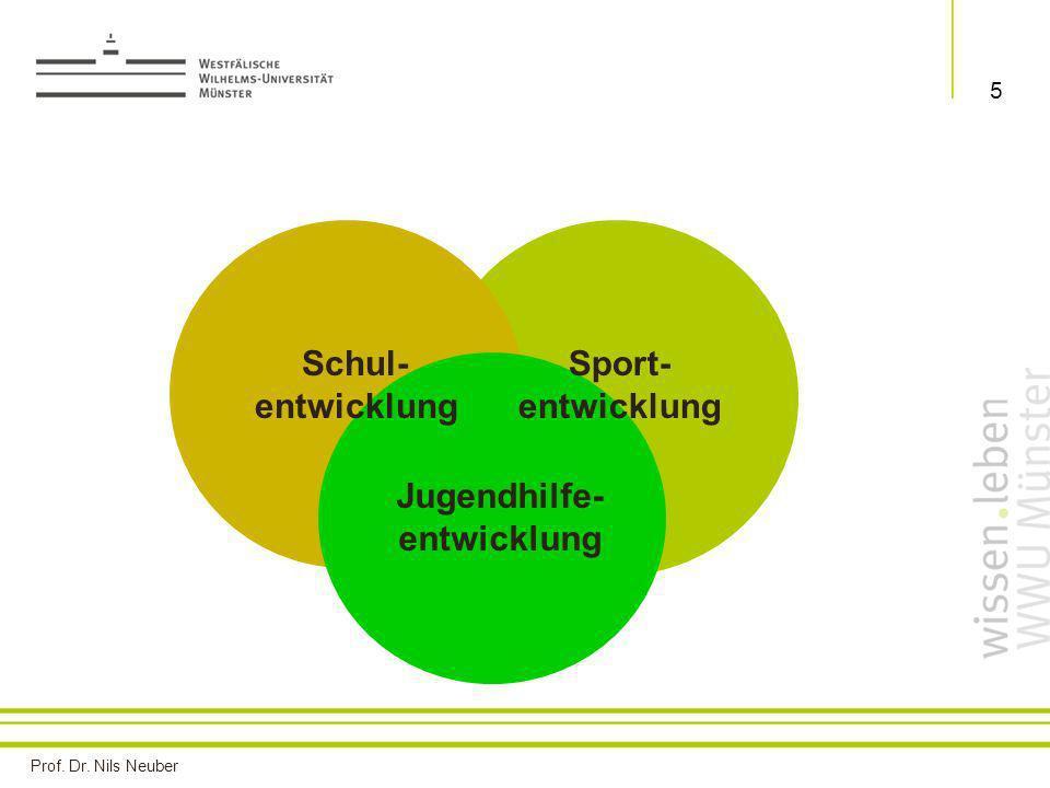 Prof. Dr. Nils Neuber 5 Schul- entwicklung Sport- entwicklung Jugendhilfe- entwicklung