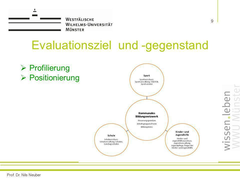 Prof. Dr. Nils Neuber 9 Evaluationsziel und -gegenstand Profilierung Positionierung