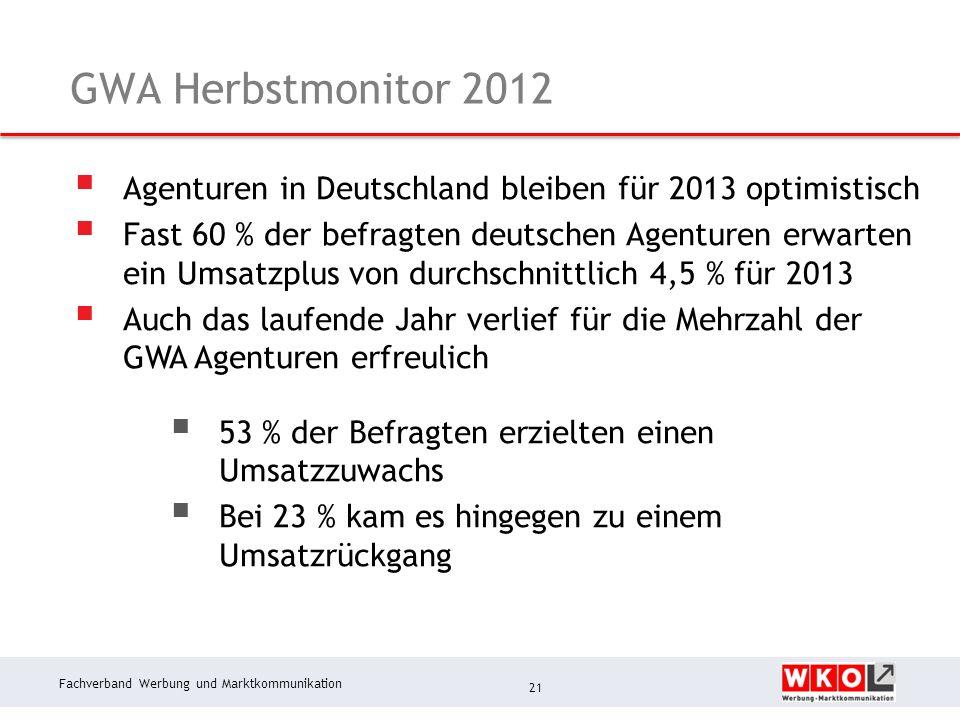 Fachverband Werbung und Marktkommunikation GWA Herbstmonitor 2012 21 Agenturen in Deutschland bleiben für 2013 optimistisch Fast 60 % der befragten deutschen Agenturen erwarten ein Umsatzplus von durchschnittlich 4,5 % für 2013 Auch das laufende Jahr verlief für die Mehrzahl der GWA Agenturen erfreulich 53 % der Befragten erzielten einen Umsatzzuwachs Bei 23 % kam es hingegen zu einem Umsatzrückgang