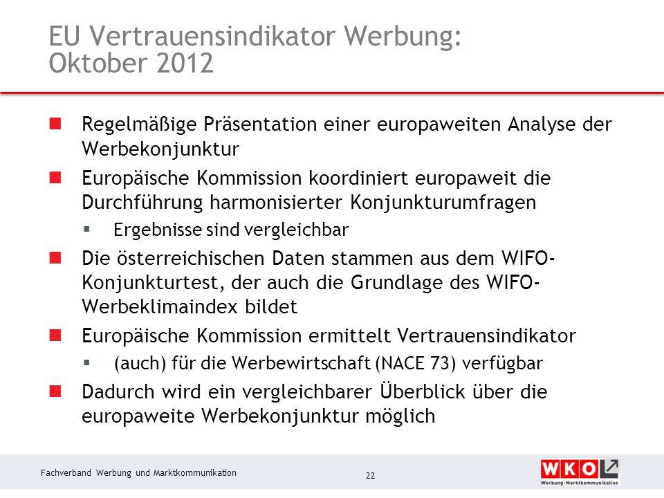 Fachverband Werbung und Marktkommunikation EU Vertrauensindikator Werbung: Oktober 2012 Regelmäßige Präsentation einer europaweiten Analyse der Werbekonjunktur Europäische Kommission koordiniert europaweit die Durchführung harmonisierter Konjunkturumfragen Ergebnisse sind vergleichbar Die österreichischen Daten stammen aus dem WIFO- Konjunkturtest, der auch die Grundlage des WIFO- Werbeklimaindex bildet Europäische Kommission ermittelt Vertrauensindikator (auch) für die Werbewirtschaft (NACE 73) verfügbar Dadurch wird ein vergleichbarer Überblick über die europaweite Werbekonjunktur möglich 22