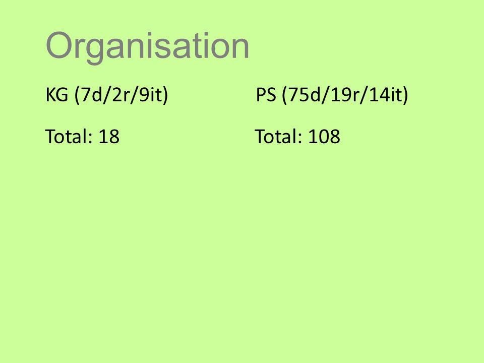 Organisation KG (7d/2r/9it)PS (75d/19r/14it) Total: 18Total: 108