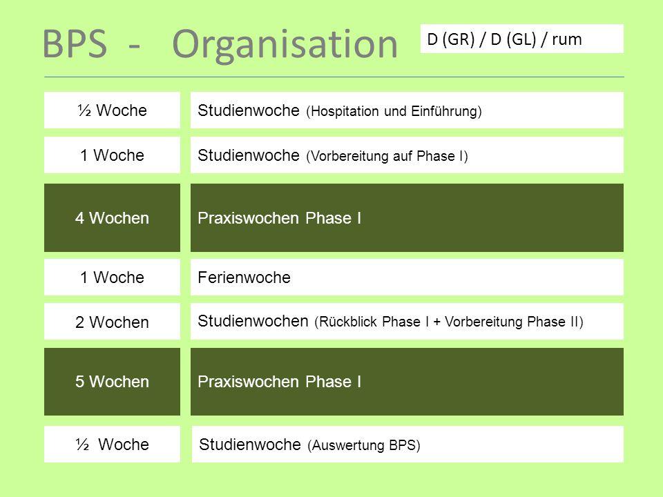 BPS - Organisation ½ WocheStudienwoche (Hospitation und Einführung) 1 WocheStudienwoche (Vorbereitung auf Phase I) 4 WochenPraxiswochen Phase I 1 Woch