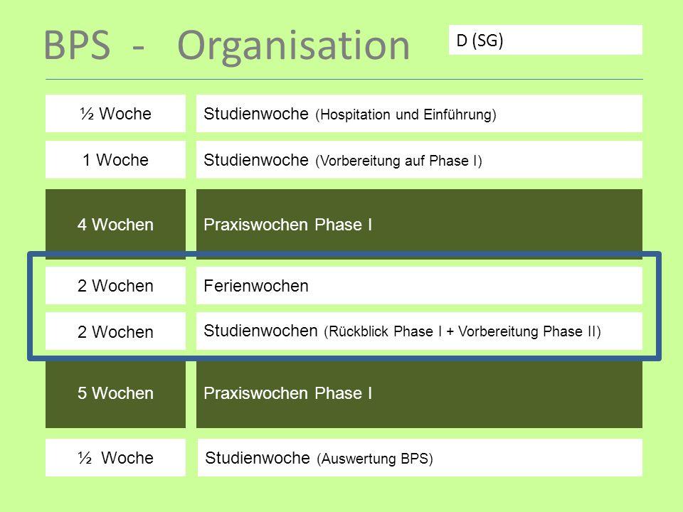 BPS - Organisation ½ WocheStudienwoche (Hospitation und Einführung) 1 WocheStudienwoche (Vorbereitung auf Phase I) 4 WochenPraxiswochen Phase I 2 Woch