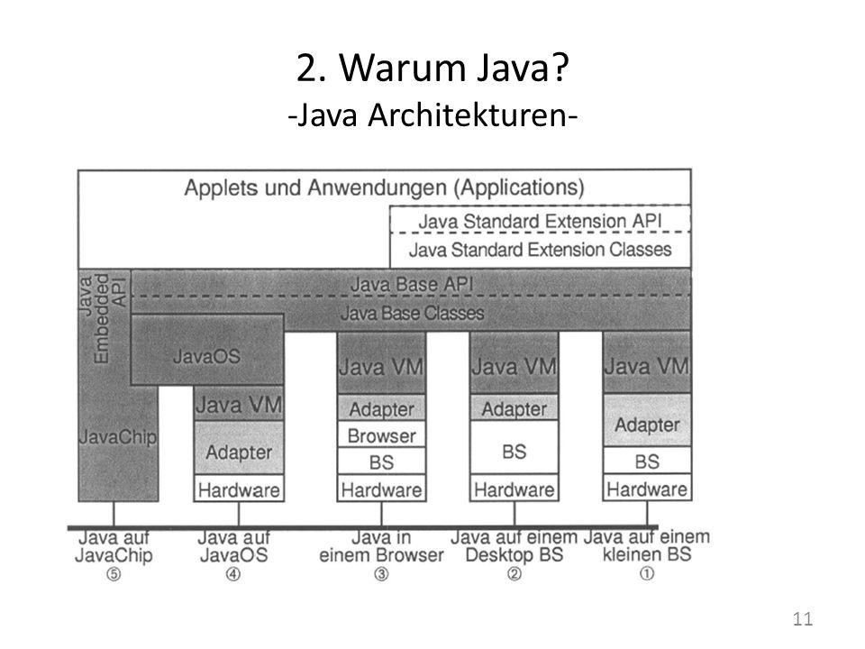 2. Warum Java? -Java Architekturen- 11