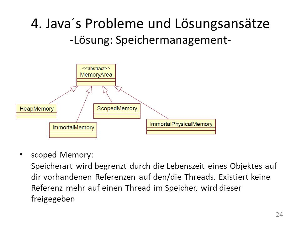 4. Java´s Probleme und Lösungsansätze -Lösung: Speichermanagement- scoped Memory: Speicherart wird begrenzt durch die Lebenszeit eines Objektes auf di
