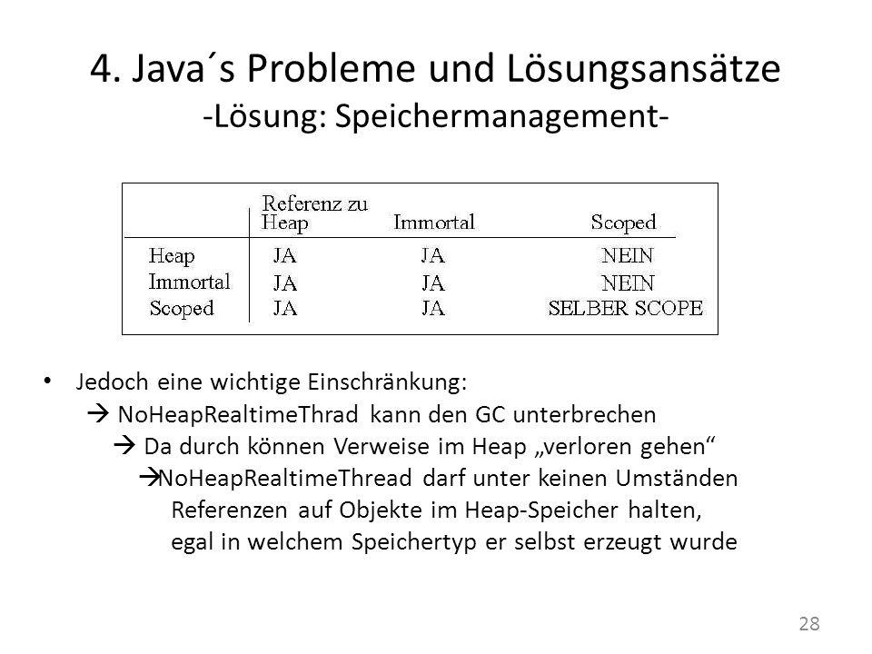 4. Java´s Probleme und Lösungsansätze -Lösung: Speichermanagement- Jedoch eine wichtige Einschränkung: NoHeapRealtimeThrad kann den GC unterbrechen Da