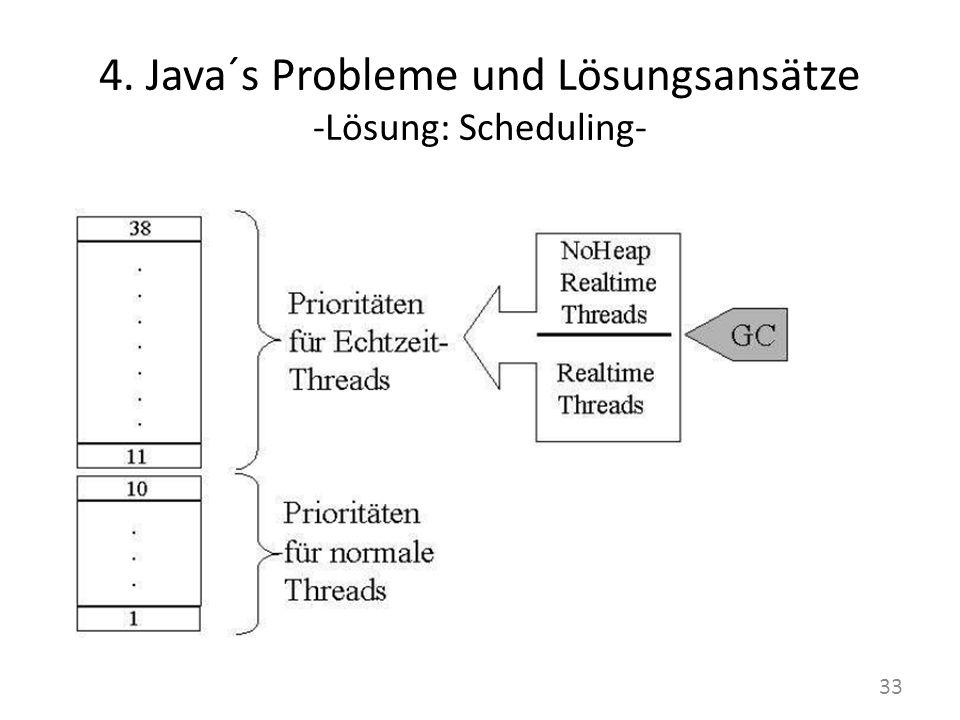 4. Java´s Probleme und Lösungsansätze -Lösung: Scheduling- 33
