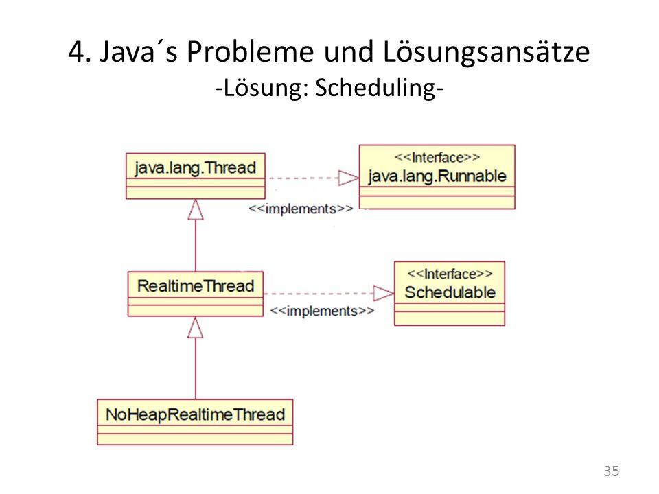 4. Java´s Probleme und Lösungsansätze -Lösung: Scheduling- 35