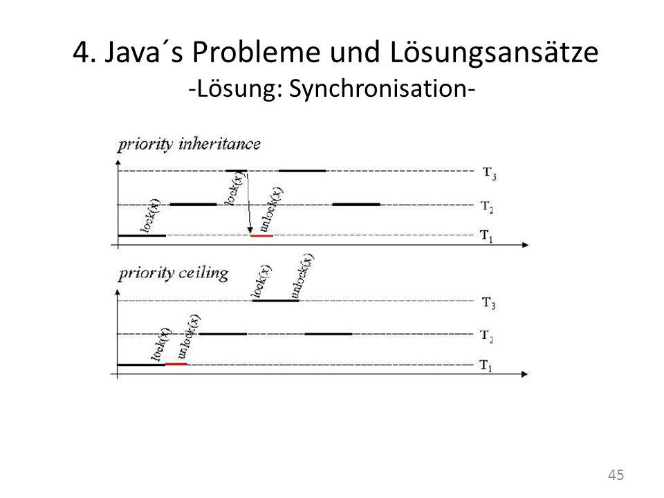 4. Java´s Probleme und Lösungsansätze -Lösung: Synchronisation- 45