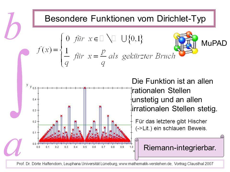 Besondere Funktionen vom Dirichlet-Typ Prof. Dr. Dörte Haftendorn, Leuphana Universität Lüneburg, www.mathematik-verstehen.de, Vortrag Clausthal 2007
