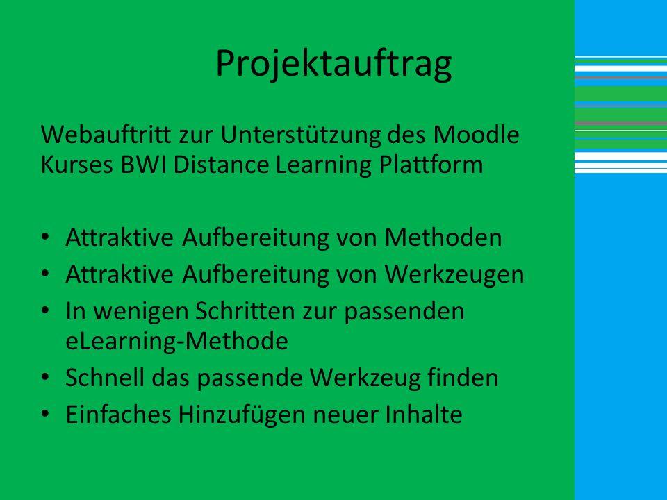 Projektauftrag Webauftritt zur Unterstützung des Moodle Kurses BWI Distance Learning Plattform Attraktive Aufbereitung von Methoden Attraktive Aufbere