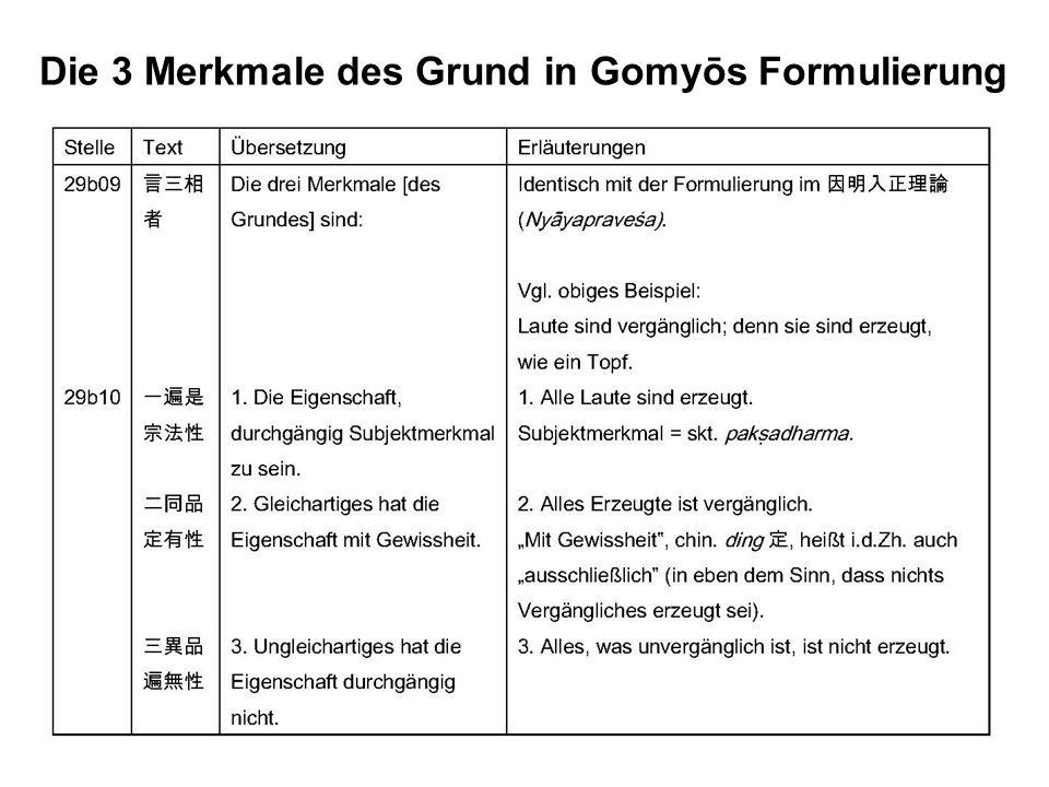 Die 3 Merkmale des Grund in Gomyōs Formulierung