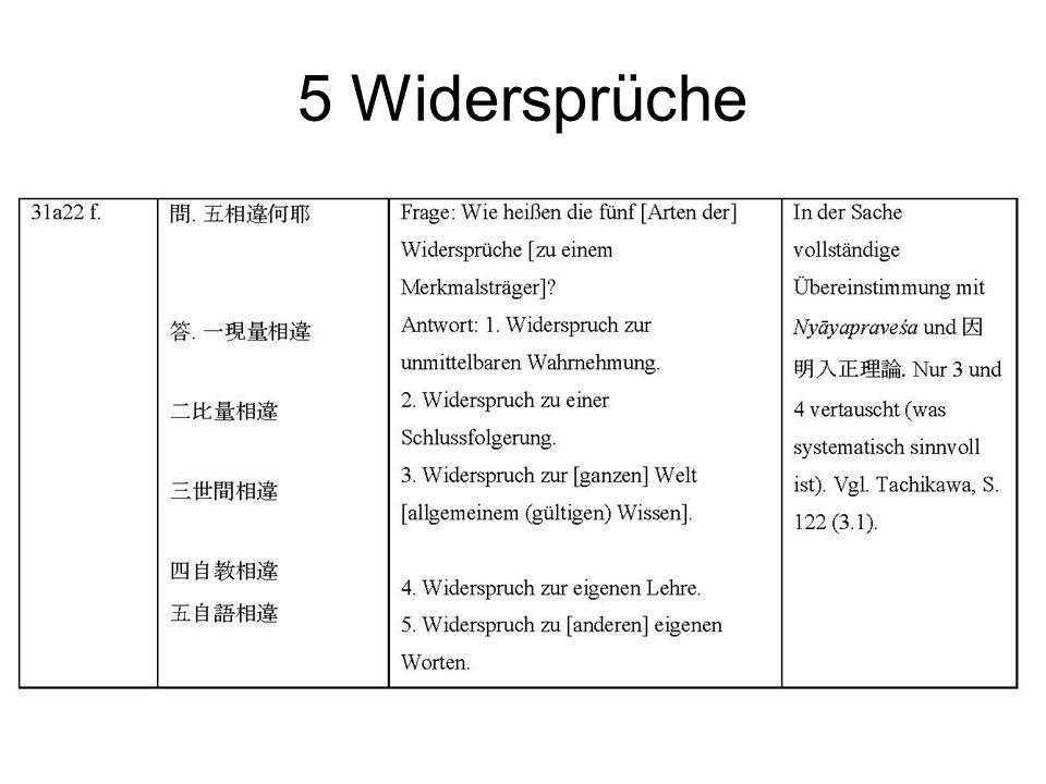 5 Widersprüche