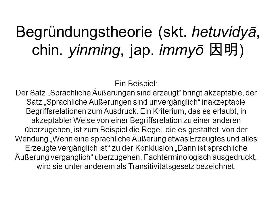 Begründungstheorie (skt. hetuvidyā, chin. yinming, jap.
