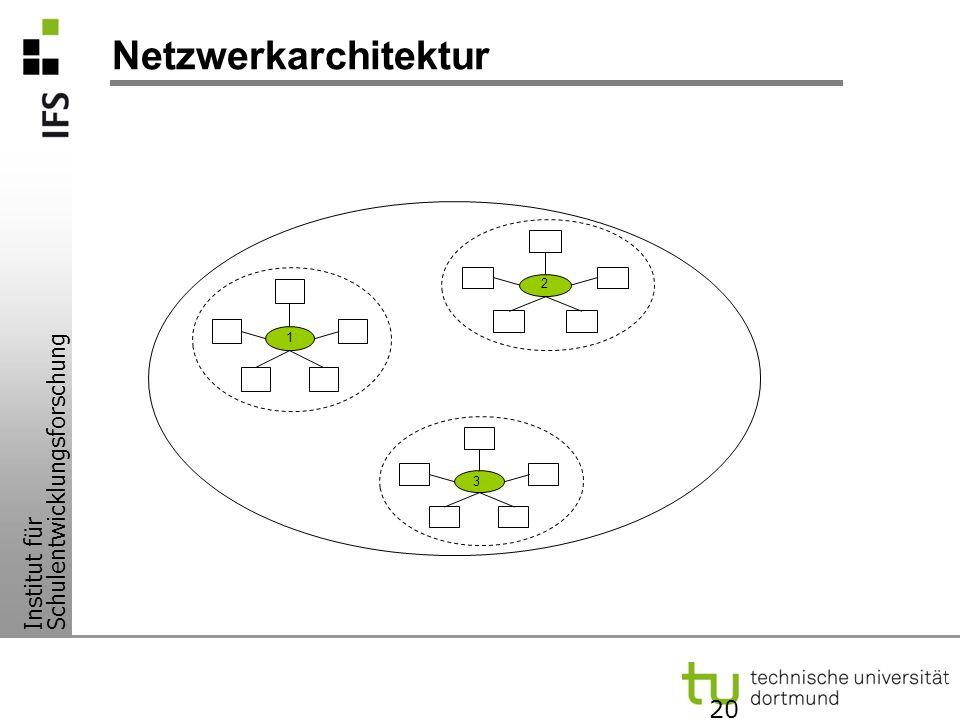 Institut für Schulentwicklungsforschung Netzwerkarchitektur 1 3 2 20