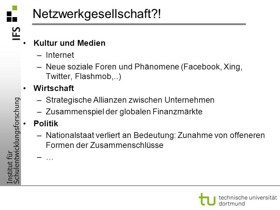 Institut für Schulentwicklungsforschung Netzwerkgesellschaft?! Kultur und Medien –Internet –Neue soziale Foren und Phänomene (Facebook, Xing, Twitter,